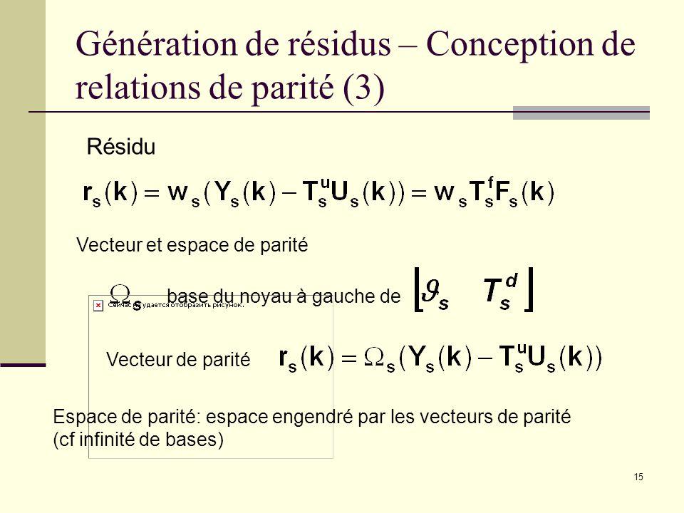 Génération de résidus – Conception de relations de parité (3)