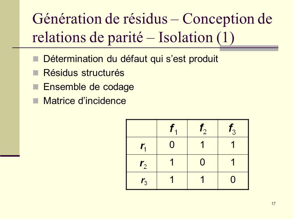 Génération de résidus – Conception de relations de parité – Isolation (1)