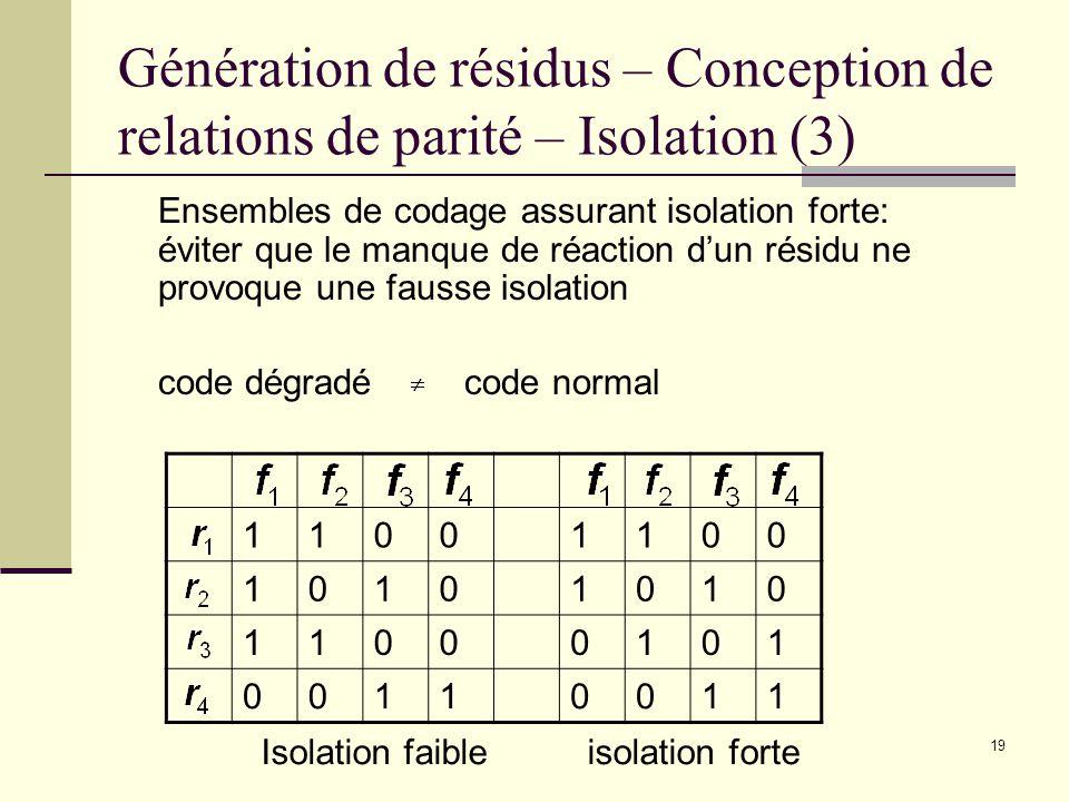Génération de résidus – Conception de relations de parité – Isolation (3)
