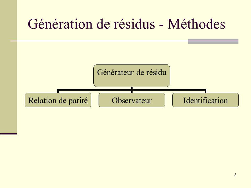 Génération de résidus - Méthodes