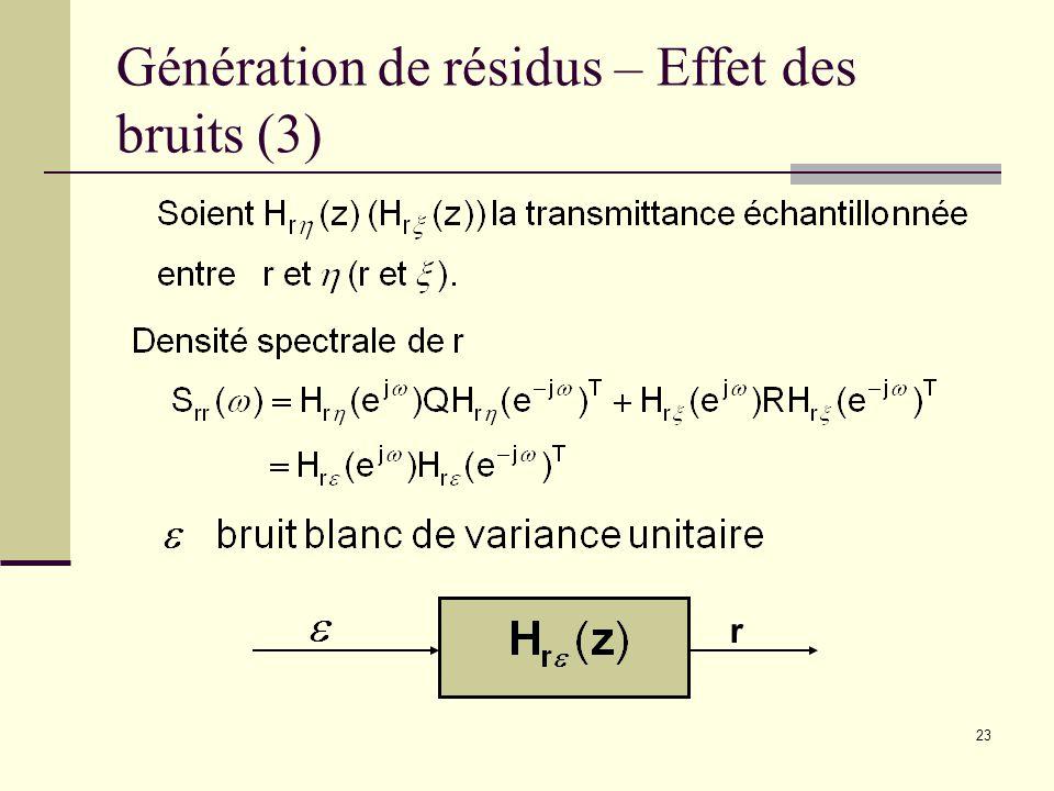 Génération de résidus – Effet des bruits (3)