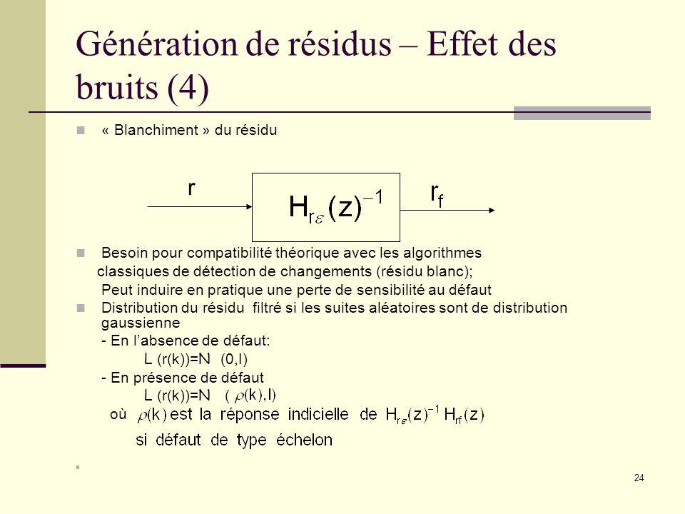 Génération de résidus – Effet des bruits (4)