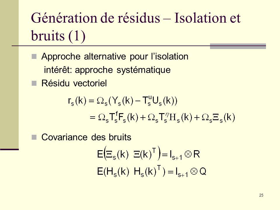 Génération de résidus – Isolation et bruits (1)