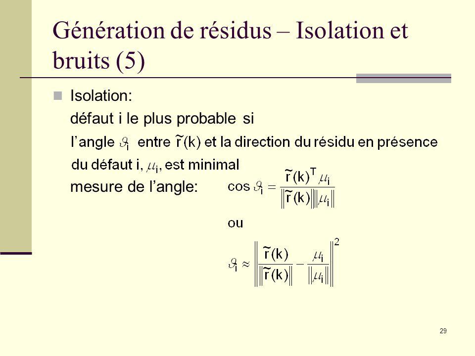 Génération de résidus – Isolation et bruits (5)