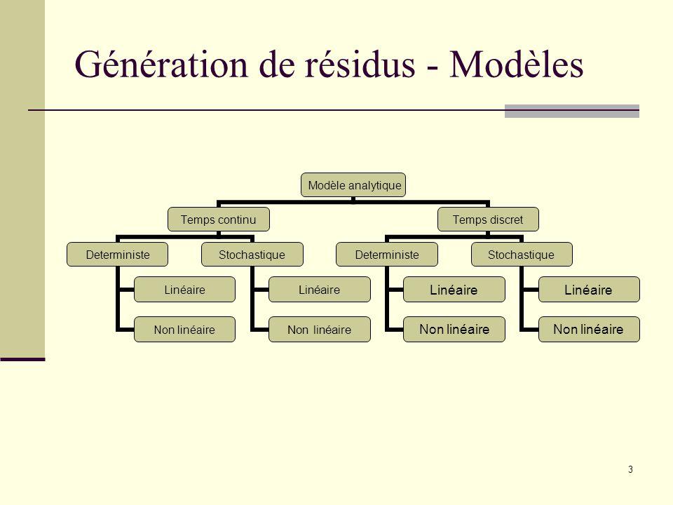 Génération de résidus - Modèles