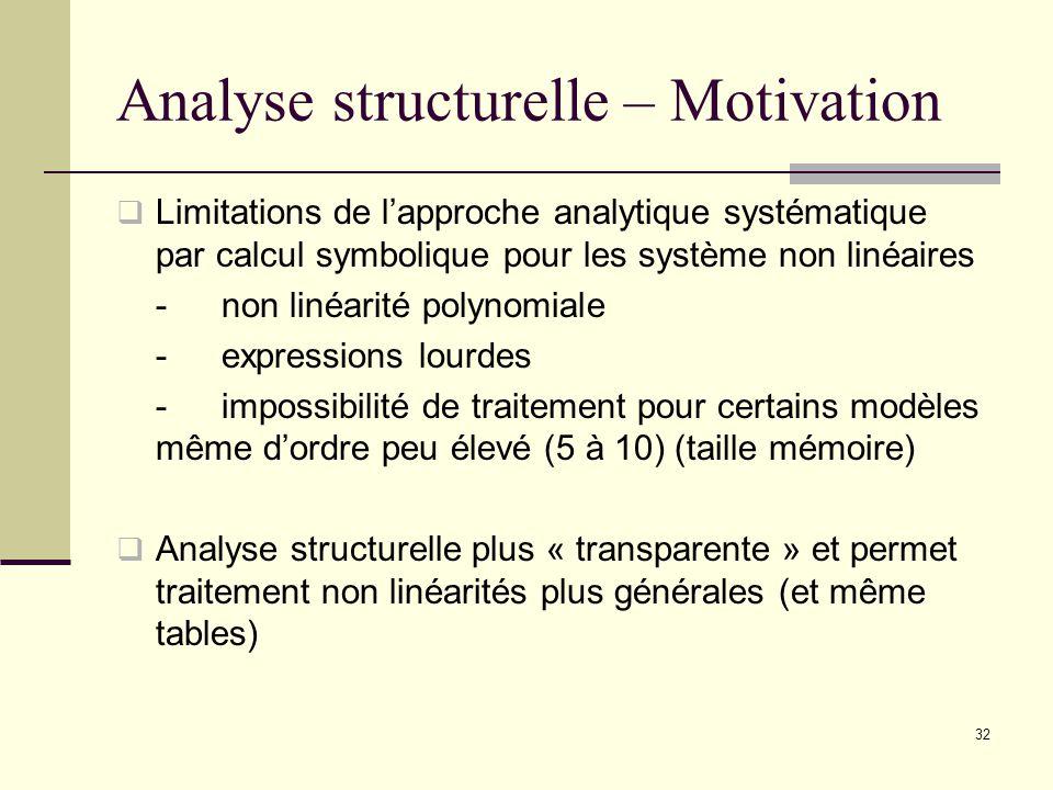 Analyse structurelle – Motivation