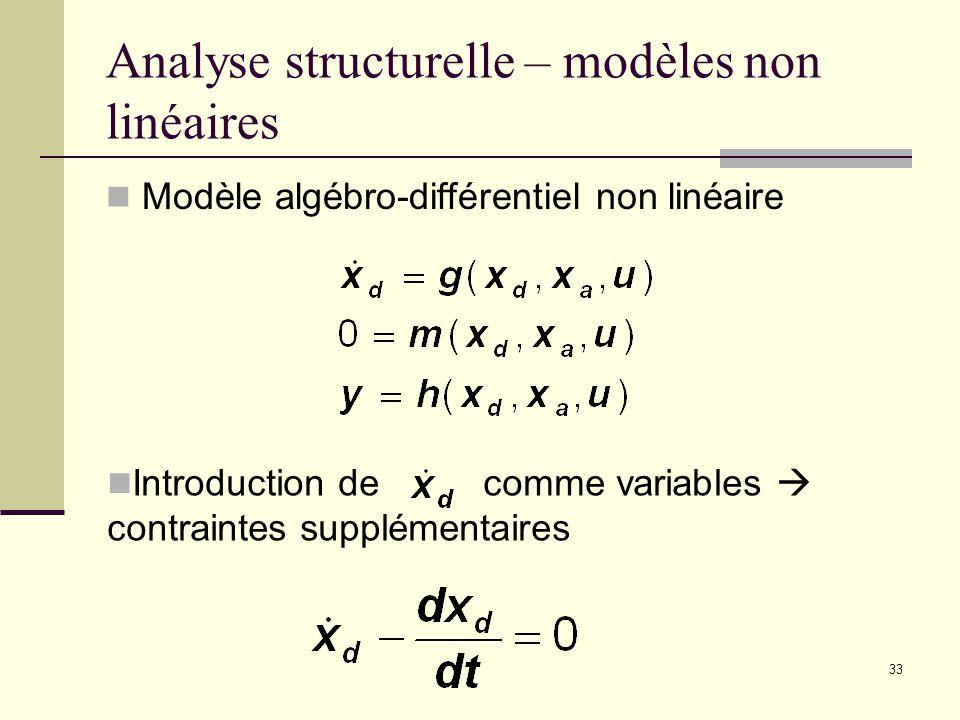 Analyse structurelle – modèles non linéaires