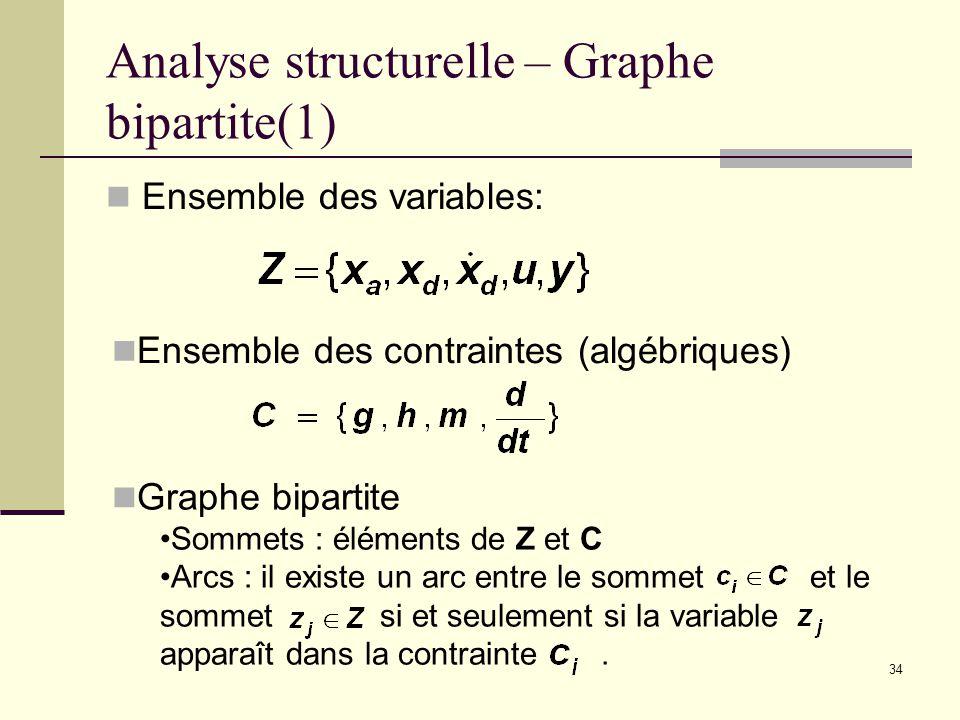 Analyse structurelle – Graphe bipartite(1)