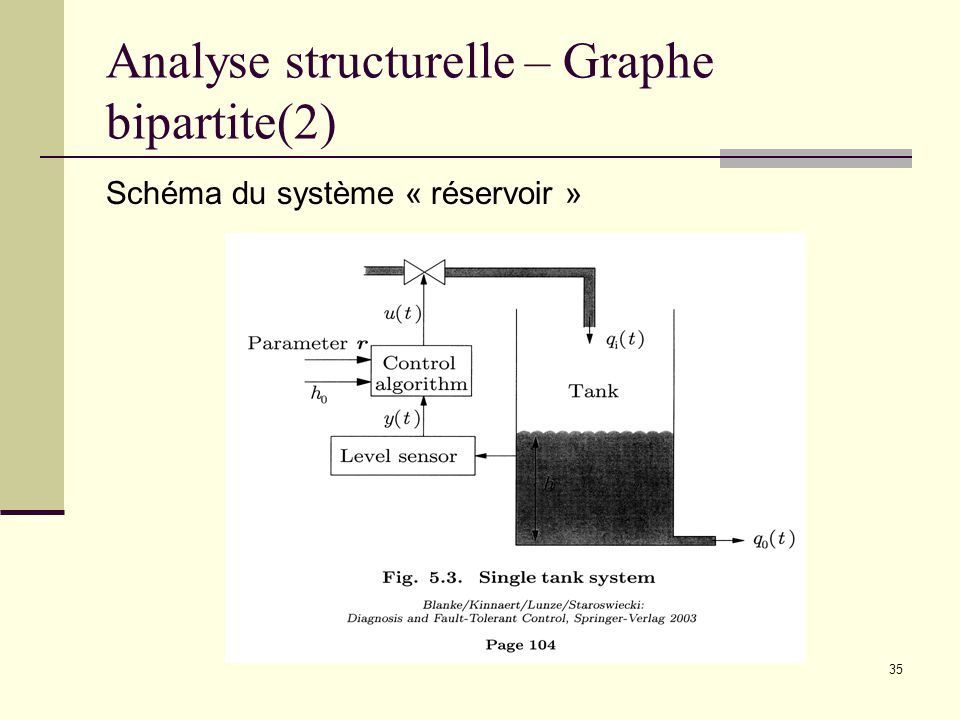Analyse structurelle – Graphe bipartite(2)