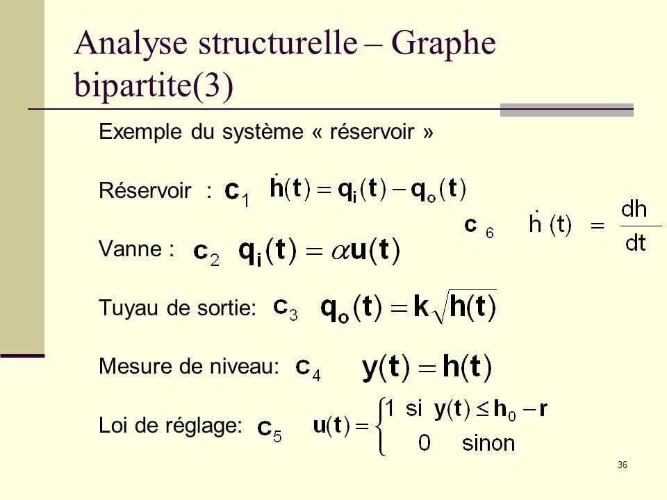 Analyse structurelle – Graphe bipartite(3)