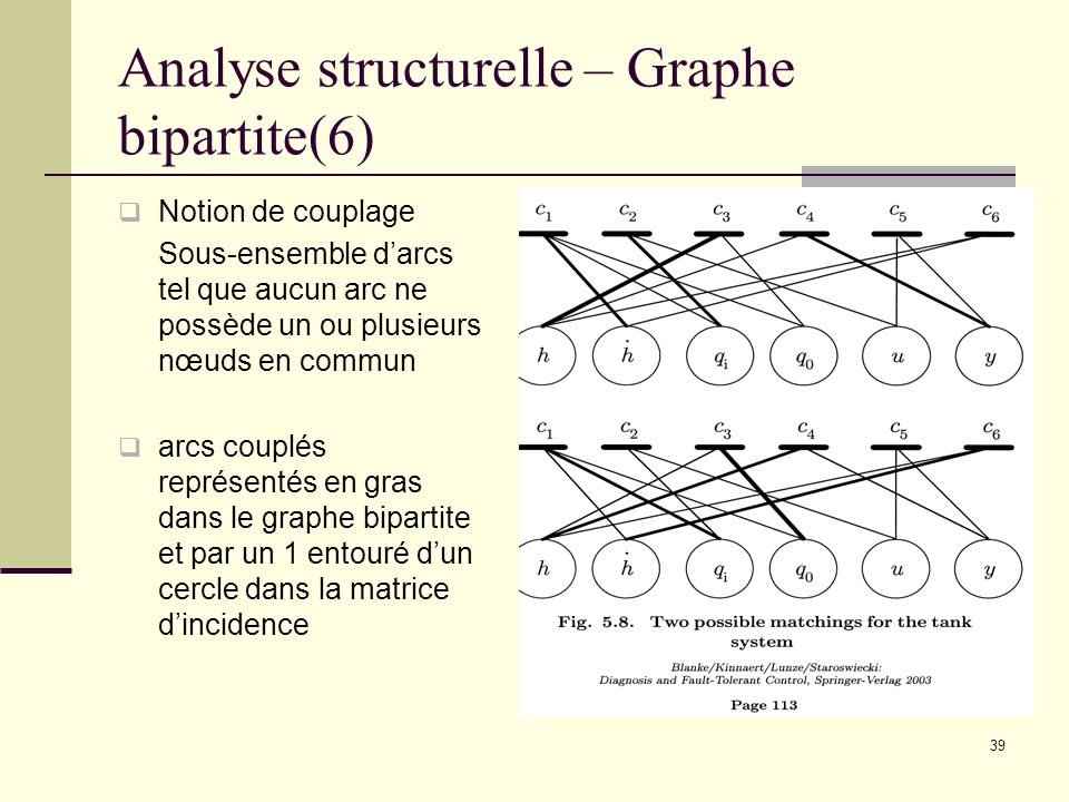 Analyse structurelle – Graphe bipartite(6)