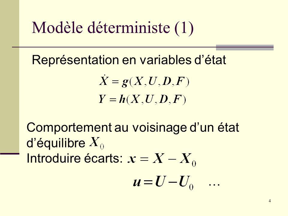 Modèle déterministe (1)