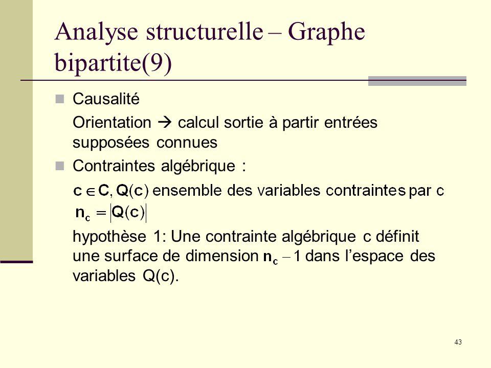 Analyse structurelle – Graphe bipartite(9)