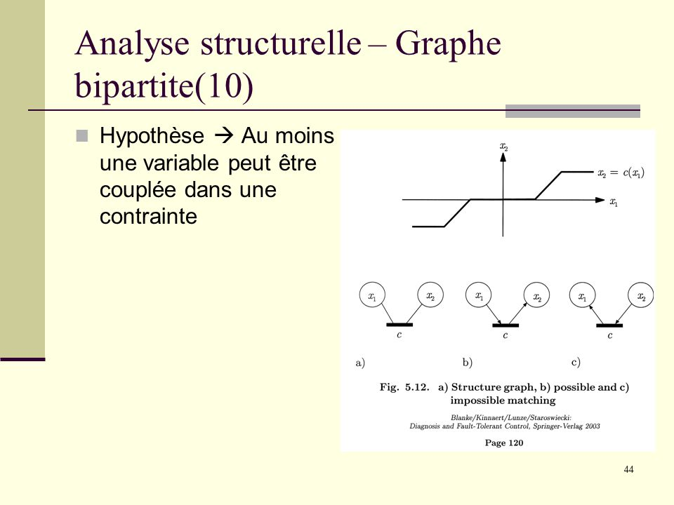 Analyse structurelle – Graphe bipartite(10)