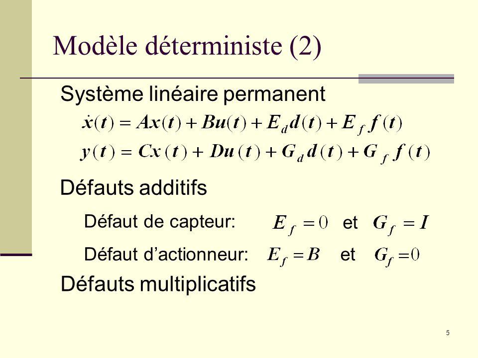 Modèle déterministe (2)
