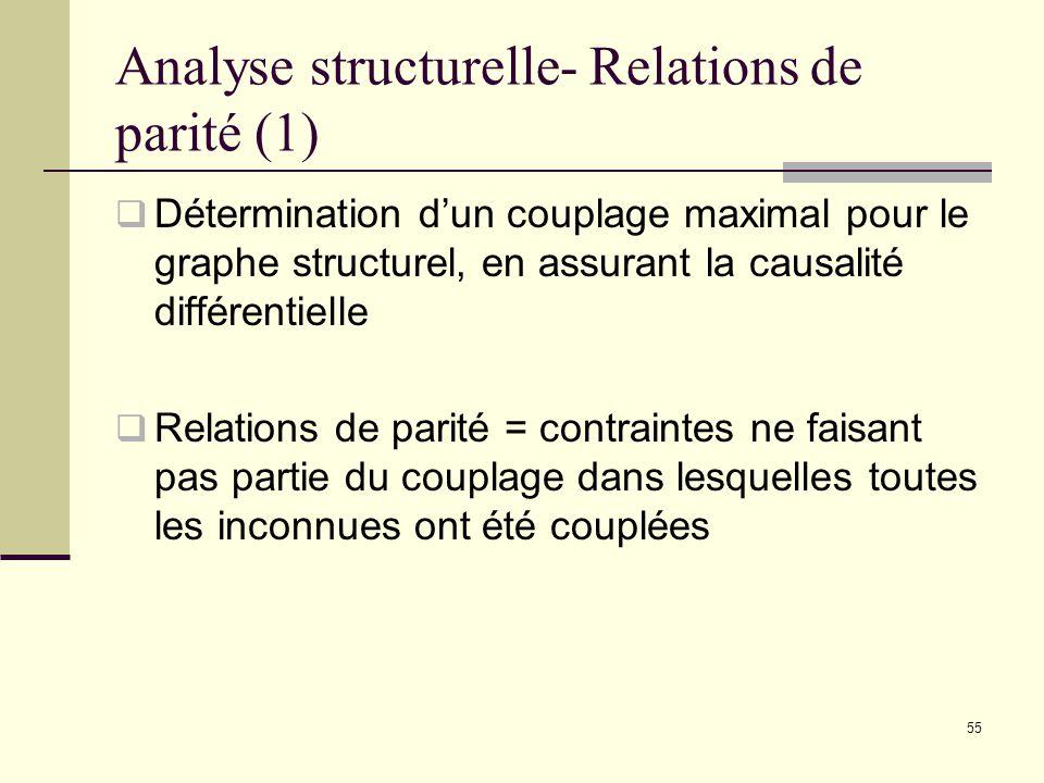 Analyse structurelle- Relations de parité (1)