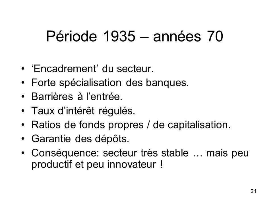 Période 1935 – années 70 'Encadrement' du secteur.