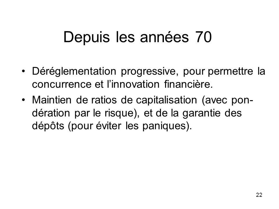 Depuis les années 70 Déréglementation progressive, pour permettre la concurrence et l'innovation financière.