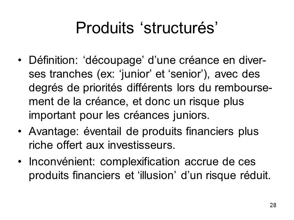 Produits 'structurés'