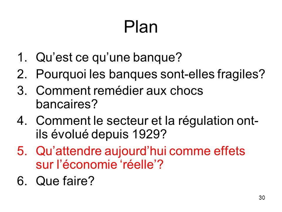Plan Qu'est ce qu'une banque