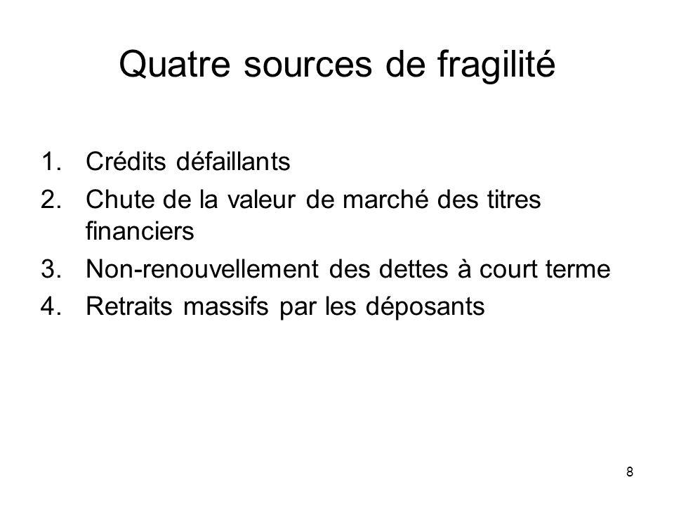 Quatre sources de fragilité