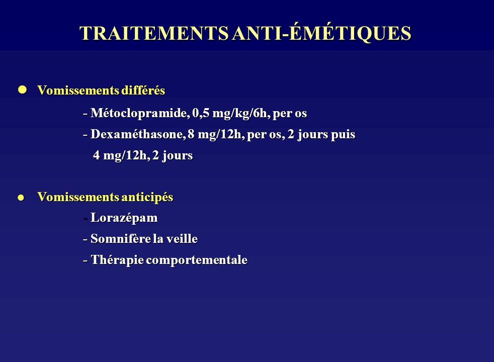 TRAITEMENTS ANTI-ÉMÉTIQUES