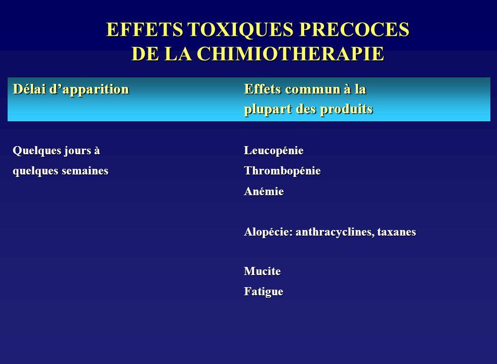 EFFETS TOXIQUES PRECOCES DE LA CHIMIOTHERAPIE