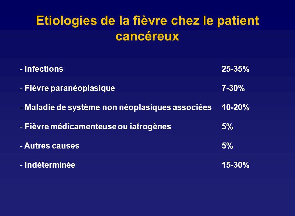 Etiologies de la fièvre chez le patient cancéreux