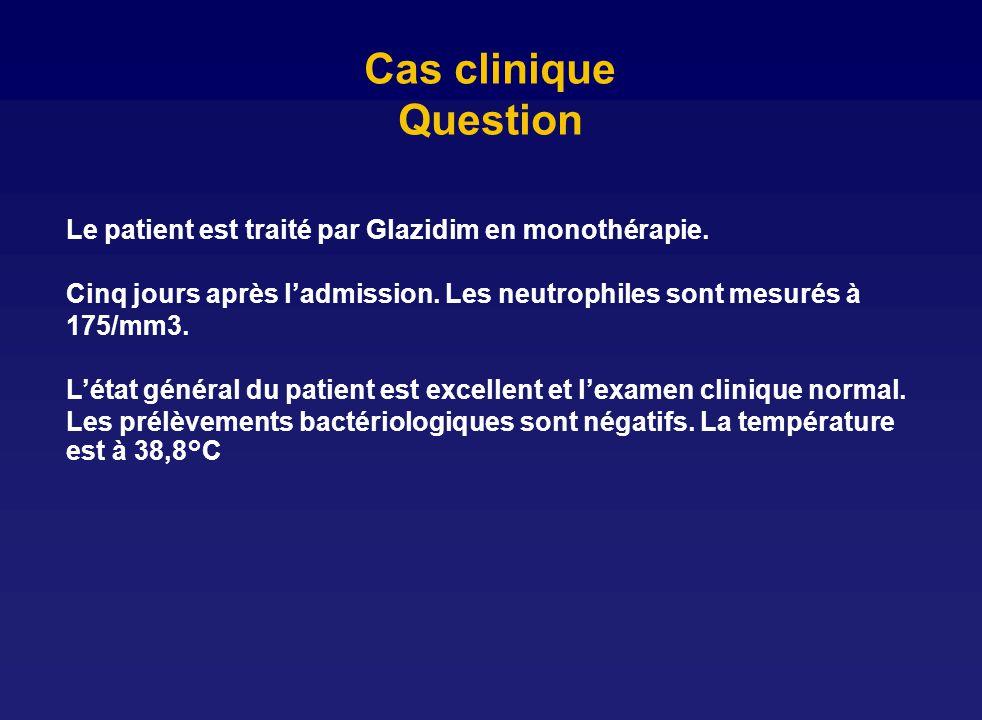 Cas clinique Question. Le patient est traité par Glazidim en monothérapie. Cinq jours après l'admission. Les neutrophiles sont mesurés à 175/mm3.