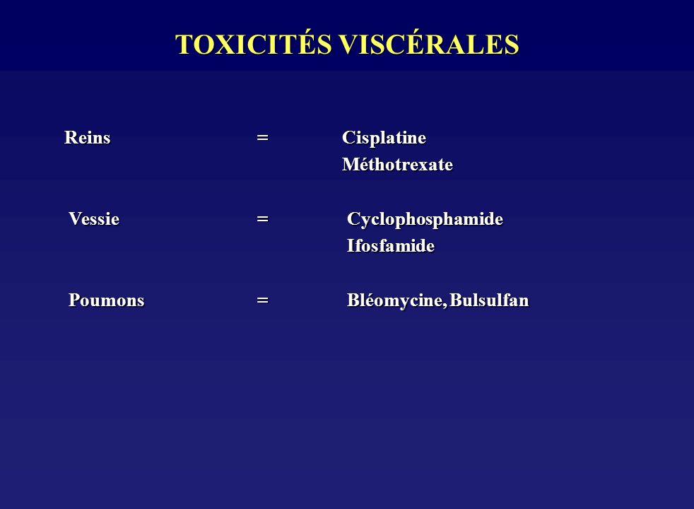 TOXICITÉS VISCÉRALES Reins = Cisplatine Méthotrexate