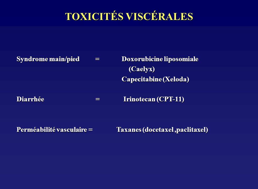 TOXICITÉS VISCÉRALES Syndrome main/pied = Doxorubicine liposomiale
