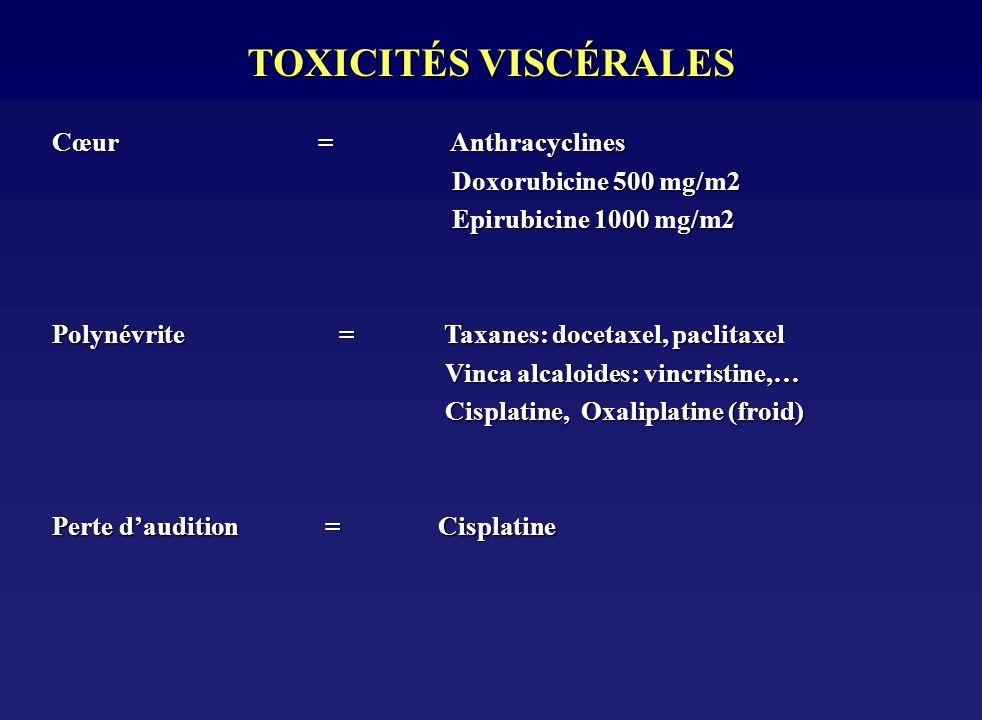 TOXICITÉS VISCÉRALES Cœur = Anthracyclines Doxorubicine 500 mg/m2