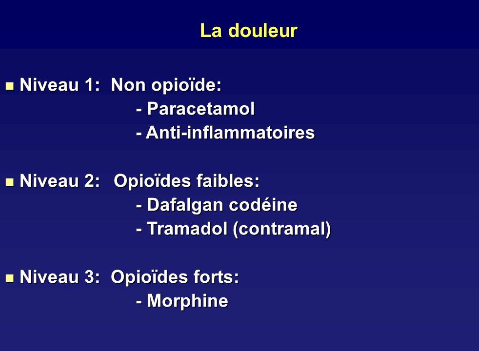 La douleur Niveau 1: Non opioïde: - Paracetamol - Anti-inflammatoires