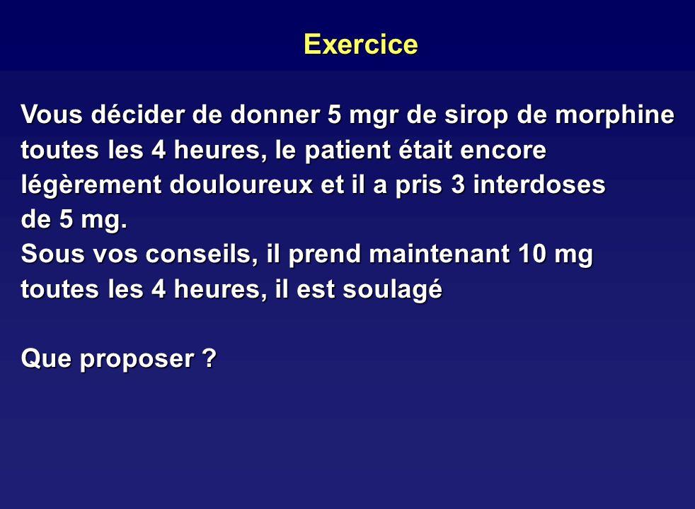 Exercice Vous décider de donner 5 mgr de sirop de morphine