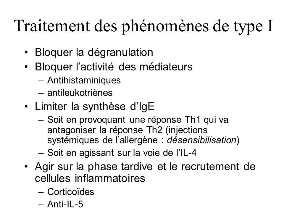 Traitement des phénomènes de type I