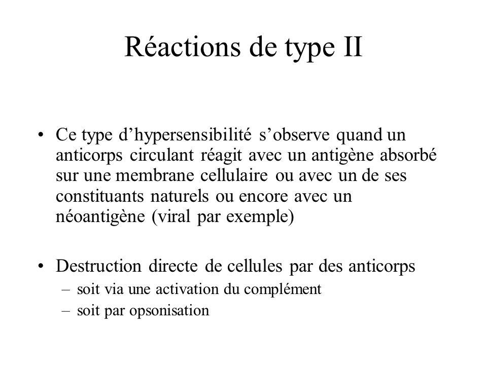 Réactions de type II