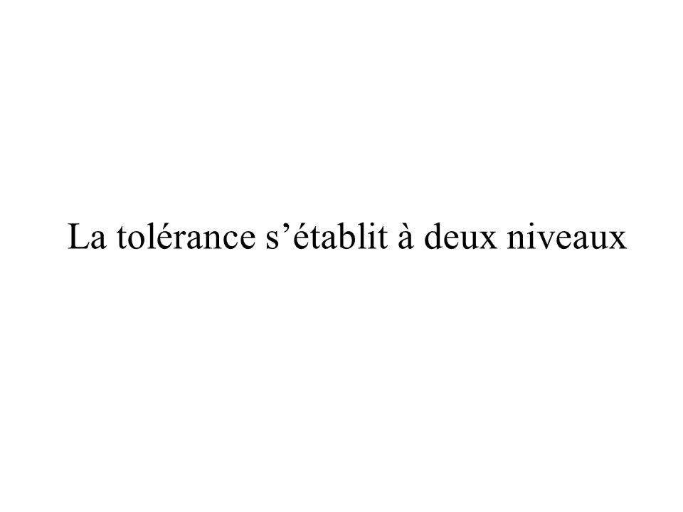 La tolérance s'établit à deux niveaux