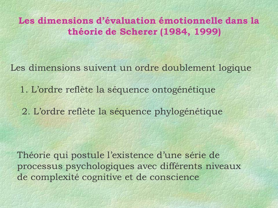 Les dimensions suivent un ordre doublement logique