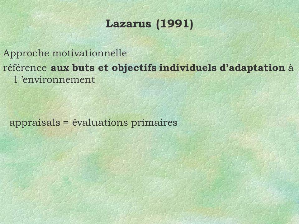 Lazarus (1991) Approche motivationnelle