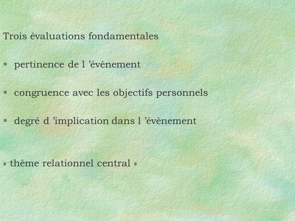 Trois évaluations fondamentales