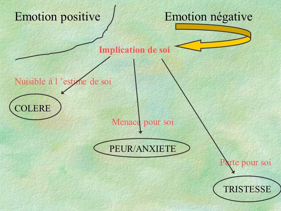 Emotion positive Emotion négative