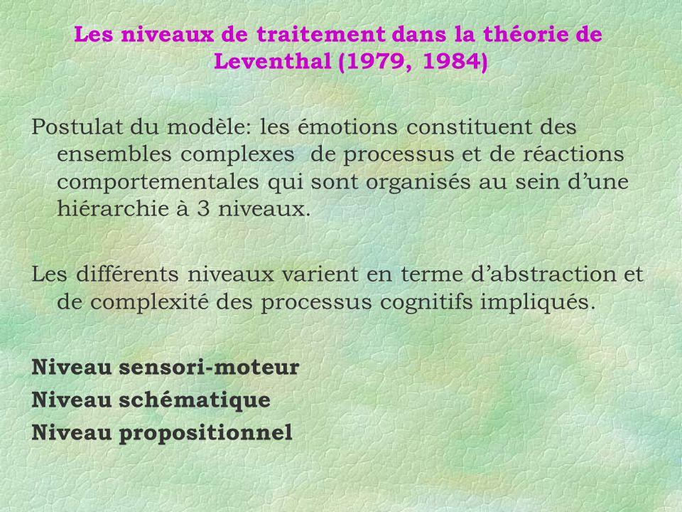 Les niveaux de traitement dans la théorie de Leventhal (1979, 1984)