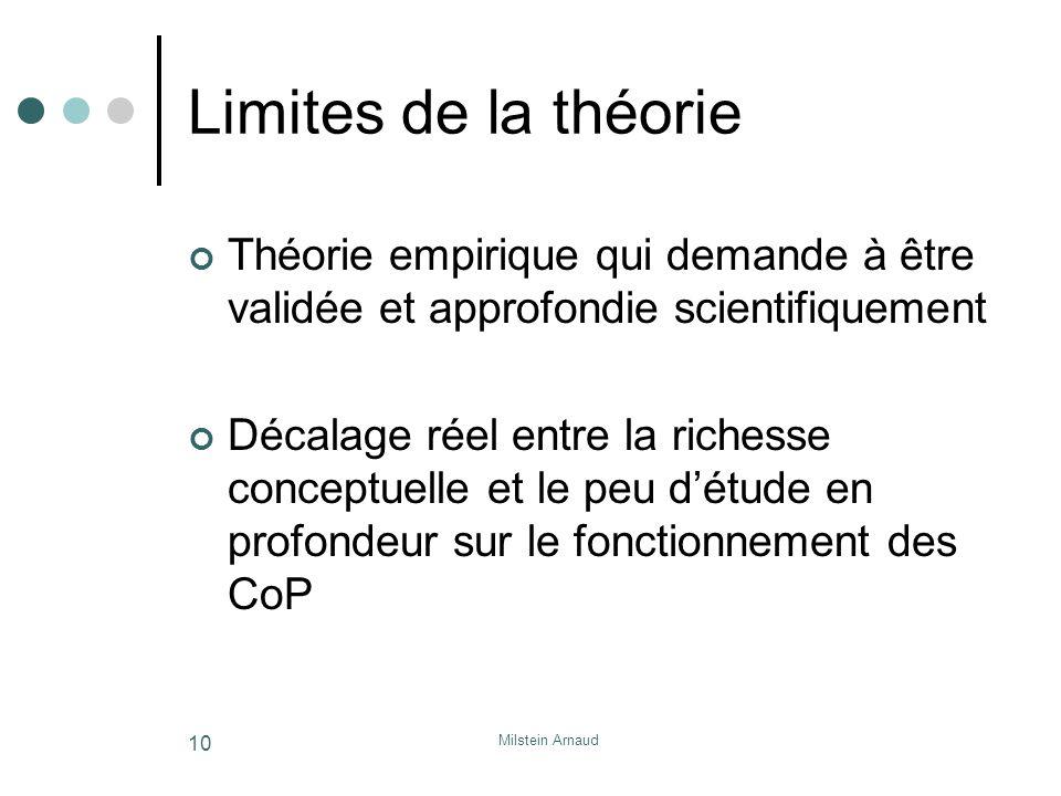 Limites de la théorie Théorie empirique qui demande à être validée et approfondie scientifiquement.