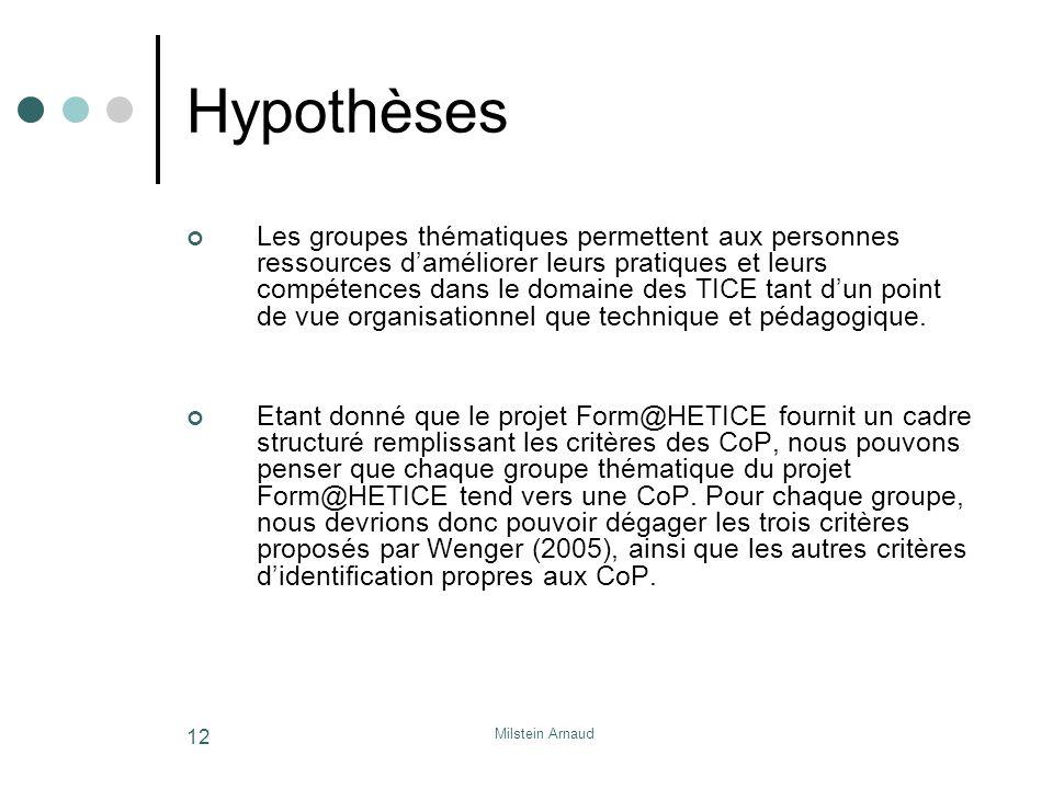 Hypothèses