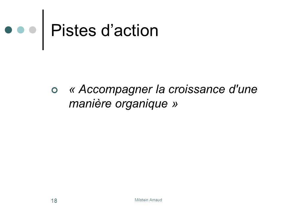 Pistes d'action « Accompagner la croissance d une manière organique »