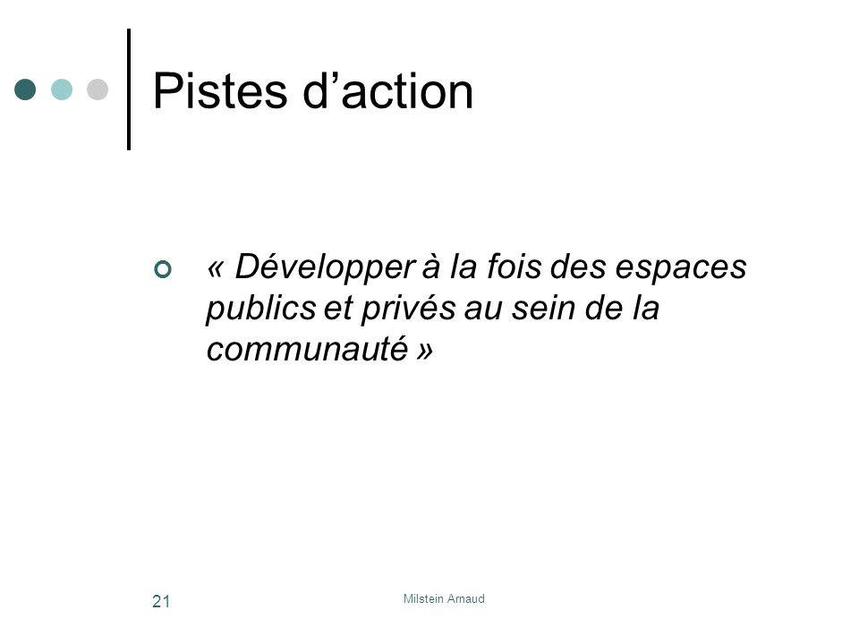 Pistes d'action « Développer à la fois des espaces publics et privés au sein de la communauté » Milstein Arnaud.