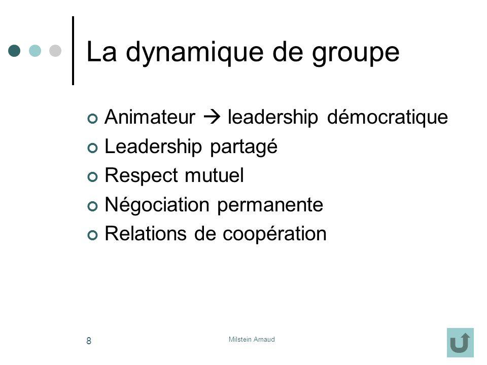 La dynamique de groupe Animateur  leadership démocratique