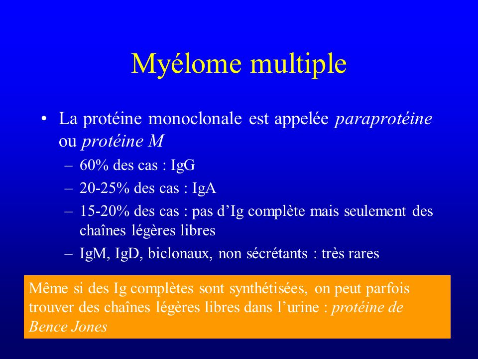 Myélome multiple La protéine monoclonale est appelée paraprotéine ou protéine M. 60% des cas : IgG.