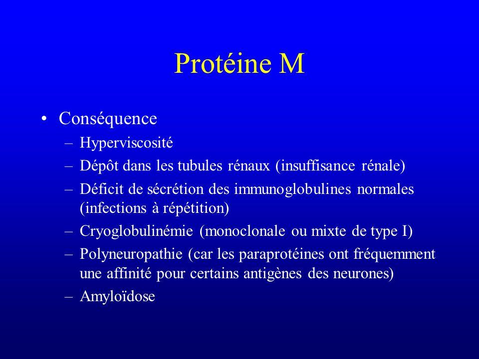 Protéine M Conséquence Hyperviscosité