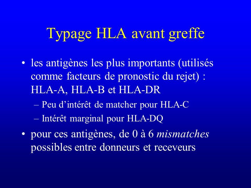 Typage HLA avant greffe